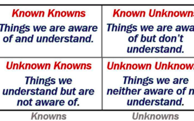 What about the 'unknown-knowns'?